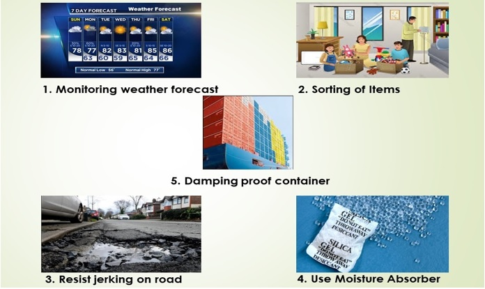 remember these points while shifting in rainy season